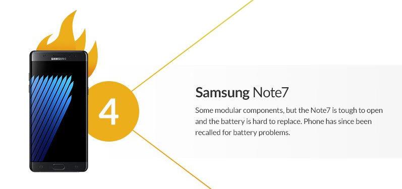 มีของคุณมั้ย! สมาร์ทโฟนเครื่องไหนซ่อมง่ายสุดประจำปี 2016